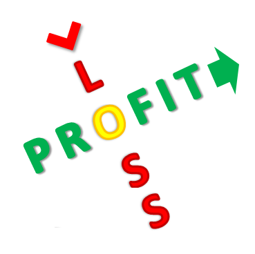 Understanding Profit & Loss problems with Examples