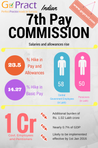 Indian seventh Pay commission