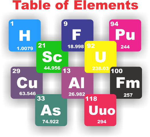 Table of Elements with Automic Number